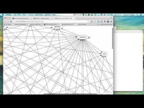 Un peu de math   : Makefiles for tikz sagemath and teaching