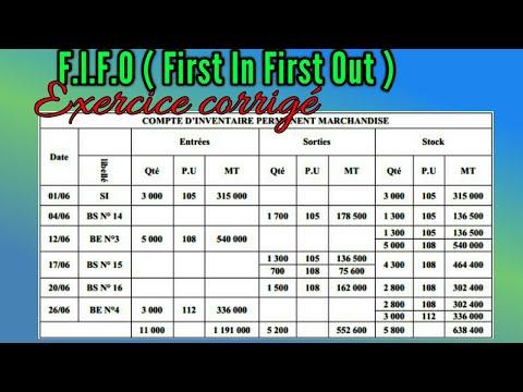 Stocks Premier entre Premier sorti (FIFO ou PEPS)