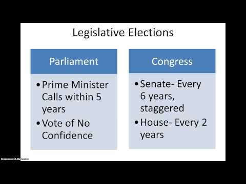 The American and Parliamentary Systems