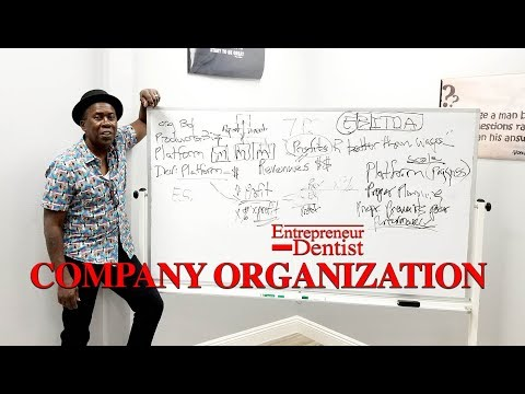 An Overview of a Company's Organizational Structure - Entrepreneur Dentist
