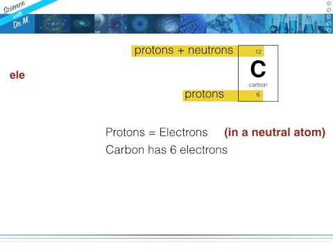GCSE Revision Burst C4 The periodic Table OCR