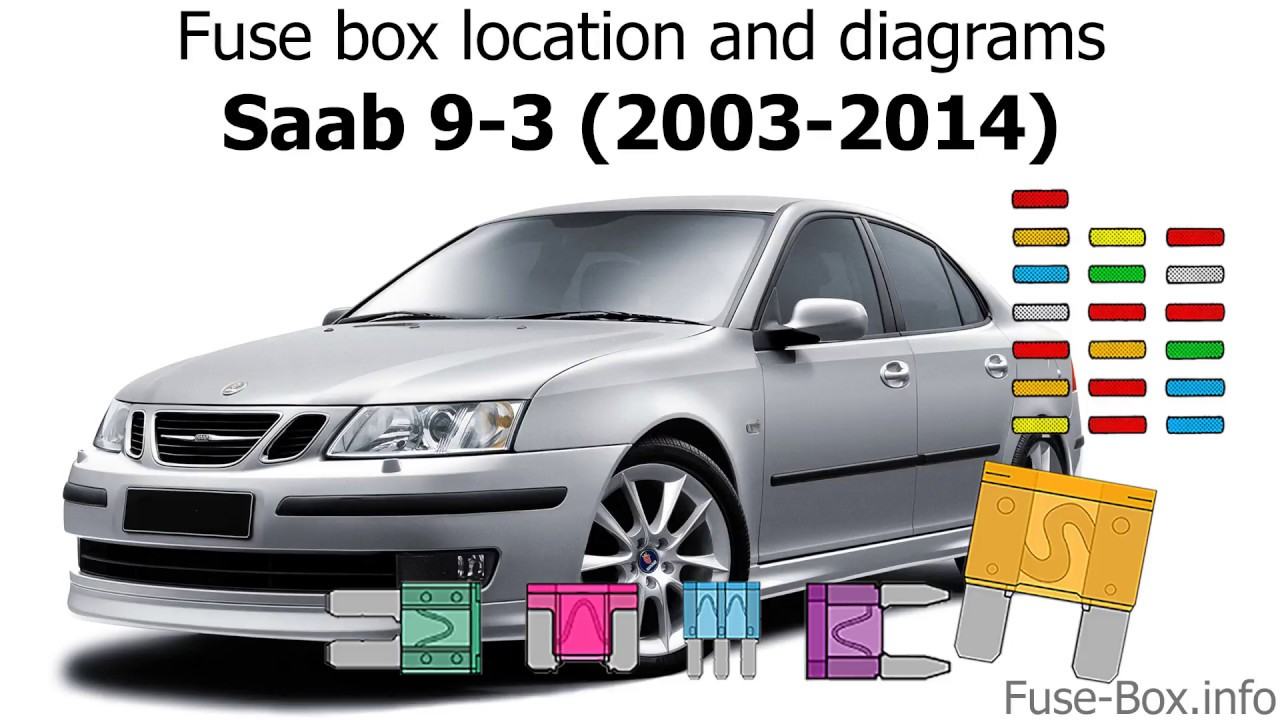 fuse box location and diagrams: saab 9-3 (2003-2014)
