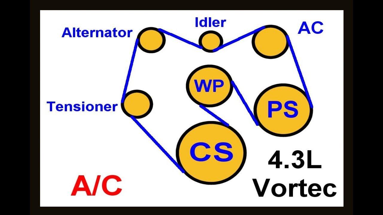 GMC Chevy 43L Vortec Engine Serpentine Belt Routing Diagram with AC  YouTube