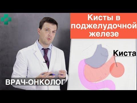 Кисты в поджелудочной железе. Причины, симптомы и диагностика