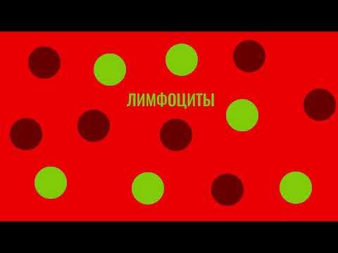 Информационный ролик о ВИЧ/СПИД
