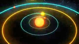 BD Pathshala -Solar System