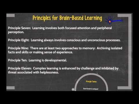 Brain-Based Learning Theory