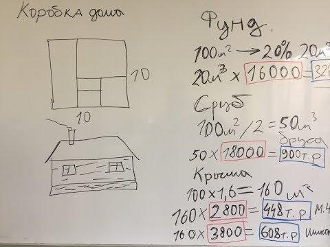 Как рассчитать стоимость дома из Сип панелей