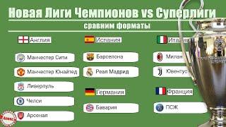 Лигу Чемпионов могут изменить Сравниваем новый формат с Суперлигой Европейской премьер лигой