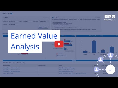 Calculating Earned Value Analysis (EVA) in Project Management — Episode 34