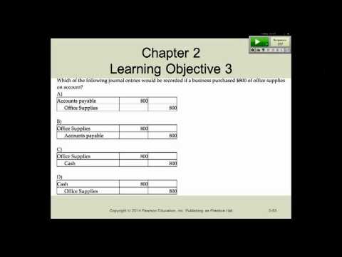 Intro to Financial Accounting: Recording Transactions and Financial Statements