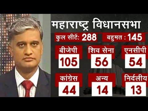 Maharashtra के Governor ने Shiv Sena को दिया सरकार बनाने का न्योता
