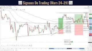 🔵 Les Signaux FOREX Payant (24-29 Mars) 📈 | Signaux Trading Telegram