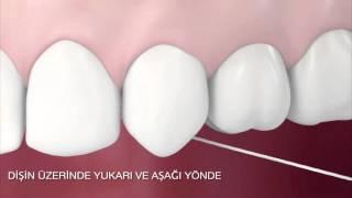 Doğru diş ipi kullanımı