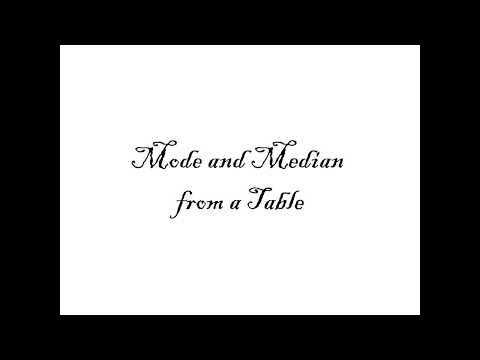 How to find the median and mode from a table (GCSE)
