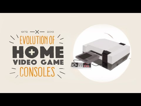 Evolution of Home Video Game Consoles