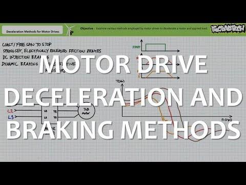 Motor Drive Deceleration and Braking Methods (Part 1 of 2)
