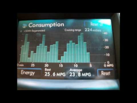 Lexus Gs450h Check Hybrid System Fault Repair Part 1