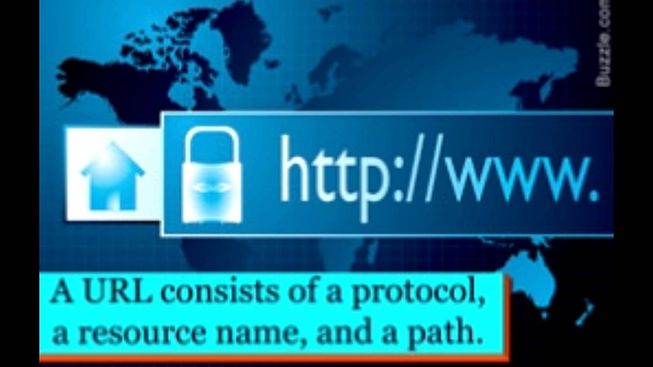 Meaning Of URL