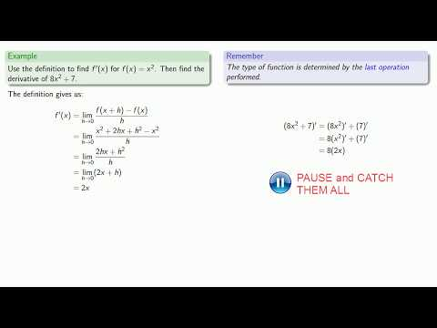 Properties of the Derivative