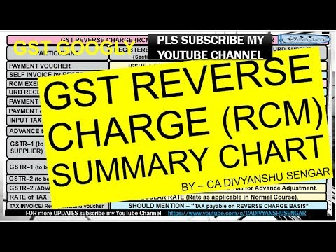 RCM SUMMARY CHART , REVERSE CHARGE GST PROVISIONS in Simplest SUMMARIZED FORM*