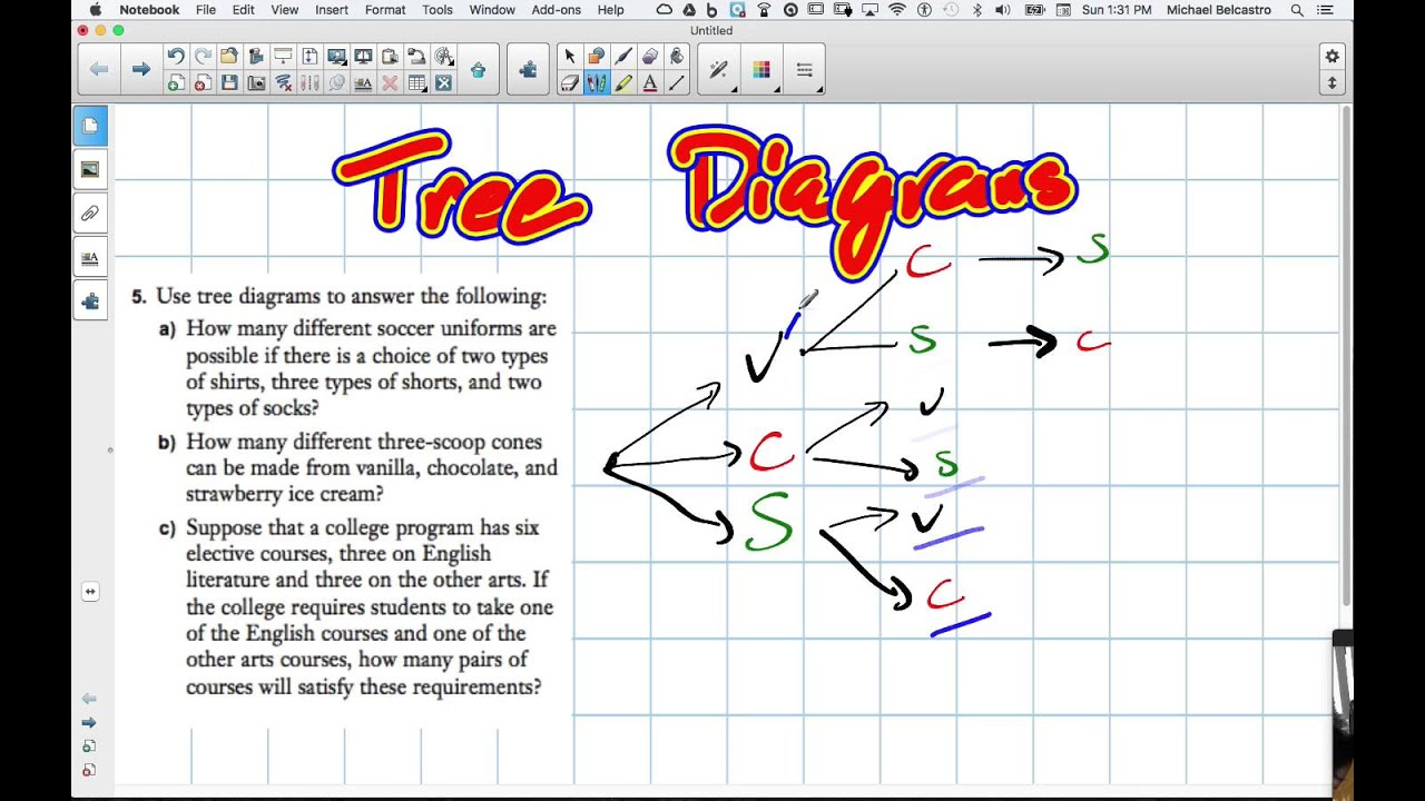Tree Diagram Worksheets Grade 4 Pontiac Fiero Wiring Diagrams 12 Data Management Lesson 3 1 24 16