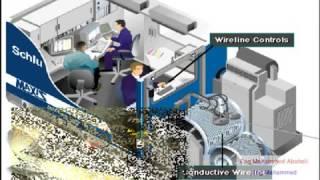 Oil & Gas WireLine