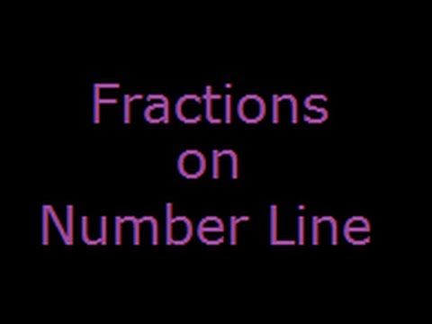Representing Fractions on Number line