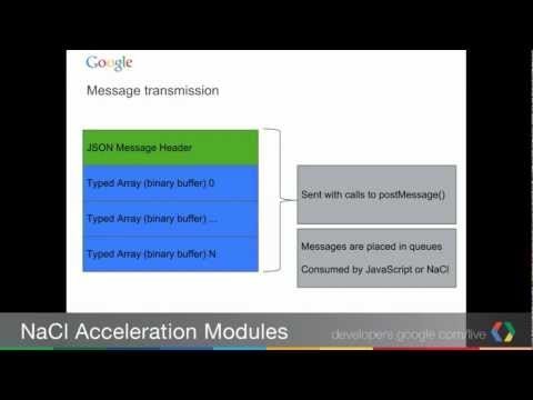 Native Client Acceleration Modules