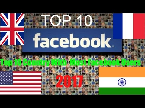 Top 10 Country With  Most Facebook Users 2017
