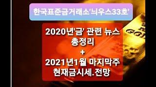 2020년 '금관련뉴스'총정리  2021…