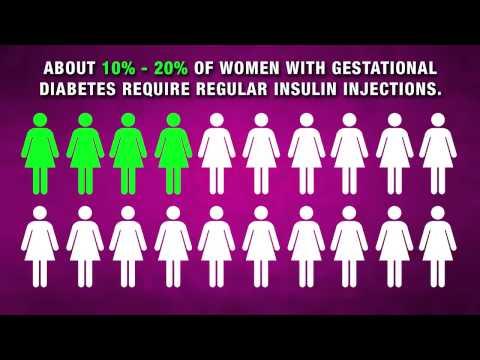 gestational-diabetes-treatment-options-hd