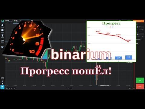 Отработка бонуса Binarium (часть 2)