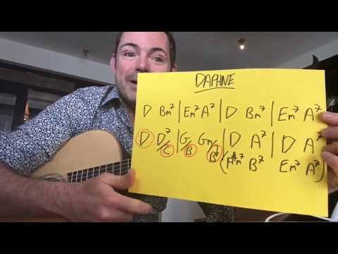 Django Reinhardt's 'Daphne' - Gypsy Jazz Rhythm Guitar Lesson (LIVE - replay here)