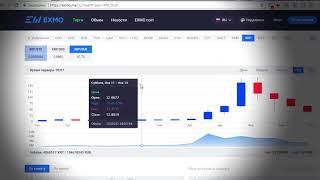 видео Онлайн курс Рипл к доллару и рублю на сегодня (XRP/USD, XRP/RUB)