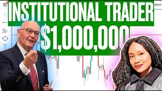 Smart Money Trading Strategy from Institutional Trader | How the banks Trade | Trevor Neil US30