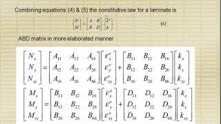 Basics of composites  - Part 2  - ABD Matrix