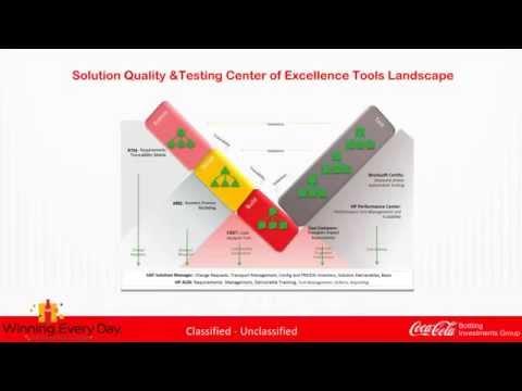 Learn Coca-Cola's Secret Formula for IT Vendor Management
