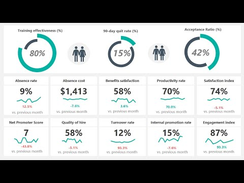 Create HR Dashboard In Excel - Free Dashboards And Templates