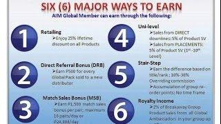 AIM GLOBAL  Marketing Plan in  6 minutes