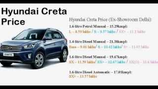 Hyundai Creta On road Price List смотреть