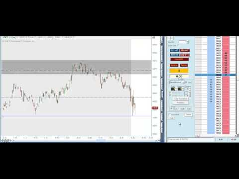Live Dow Emini Future Scalping-Trading, Price Action Trading, 8th Oct, 2013