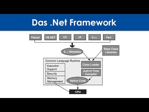 Visual Basic lernen #5 - Das .Net Framework