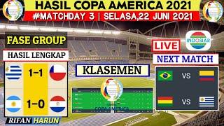 Hasil Copa America 2021 Hari ini   Argentina vs Paraguay   Klasemen Copa America 2021   Jadwal Live