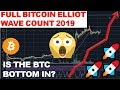 Bitcoin Elliot Wave Trading Strategy