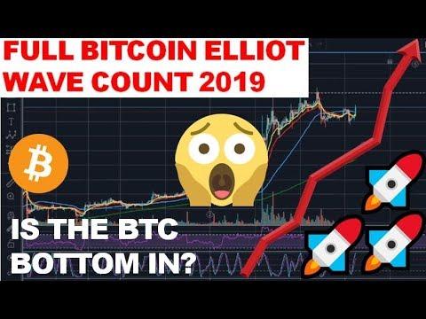 Correction wave bitcoin strategy