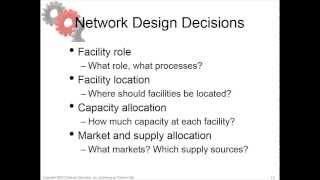 chapter 5 learning objective 1 understand the role of network design in a supply chain