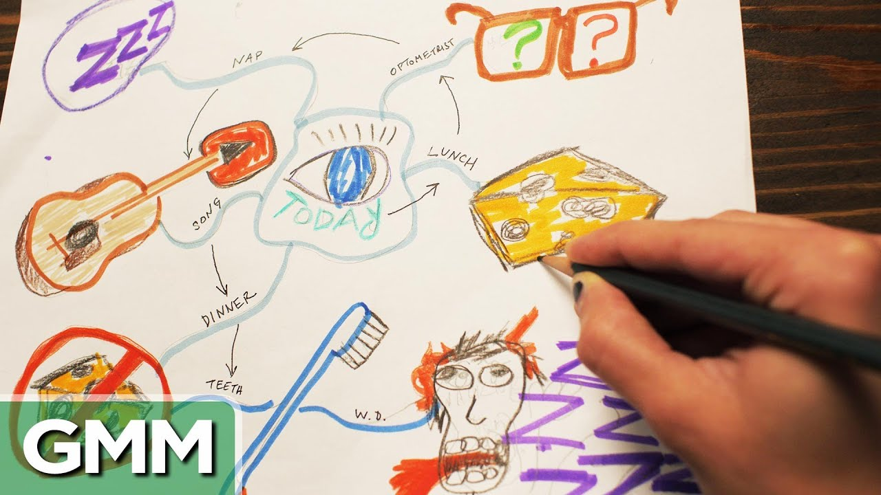 Draw Your Mind Map YouTube