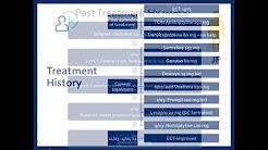hqdefault - Drugs For Treatment Resistant Depression