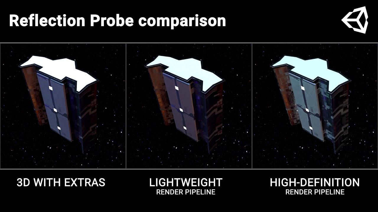 Reflection Probe comparison - 3D vs LWRP vs HDRP - Unity